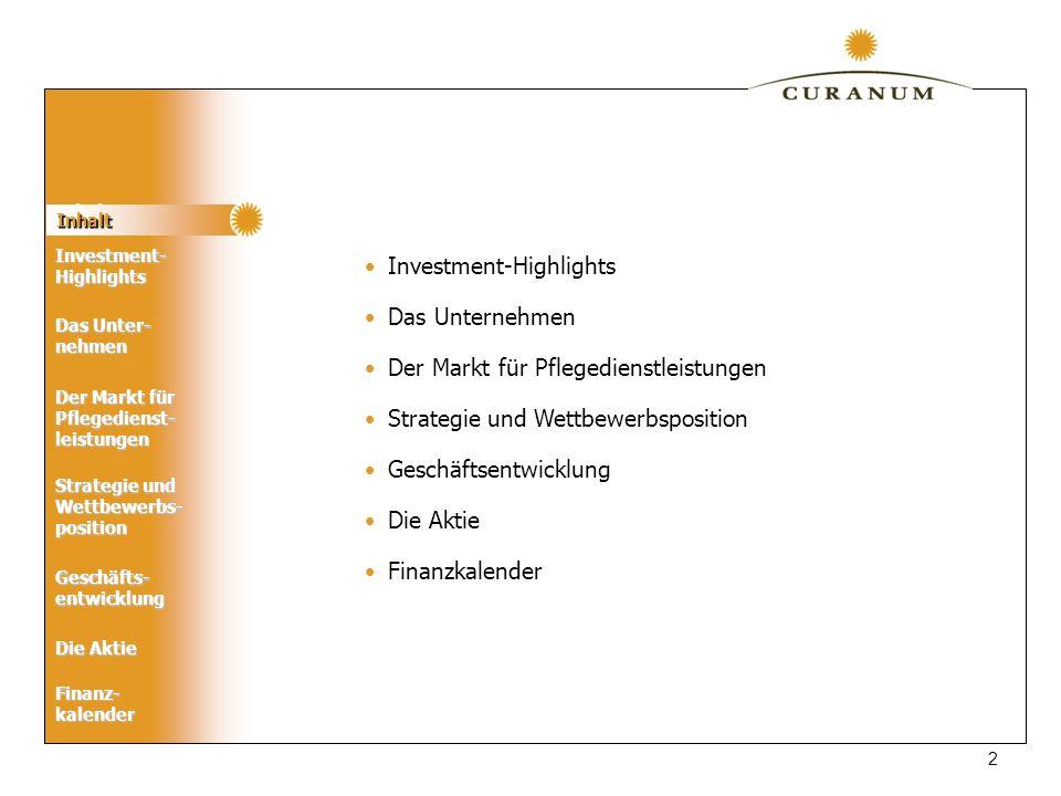 Investment-Highlights Das Unternehmen
