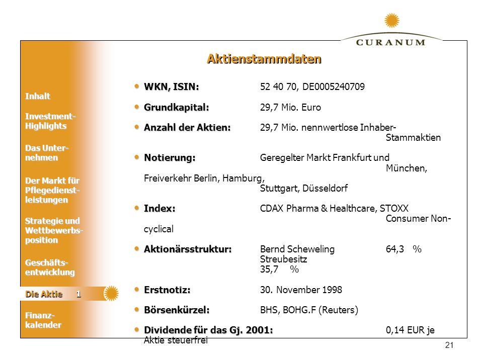 Aktienstammdaten WKN, ISIN: 52 40 70, DE0005240709