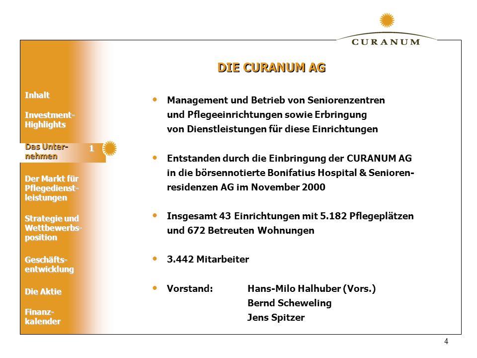 DIE CURANUM AG Management und Betrieb von Seniorenzentren