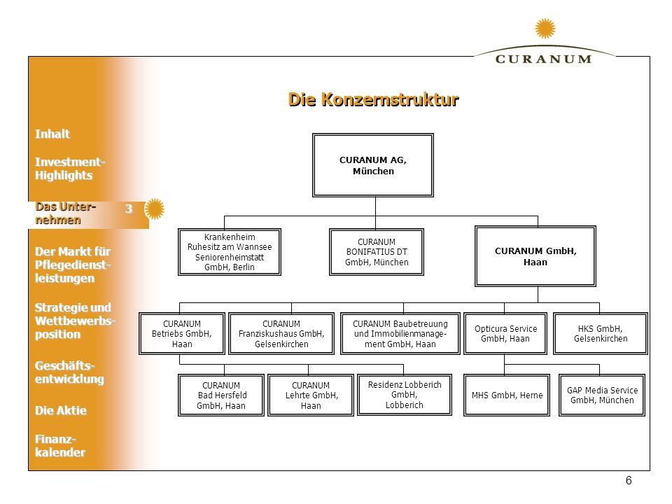 Die Konzernstruktur 3 Das Unter- nehmen 6 CURANUM AG, München