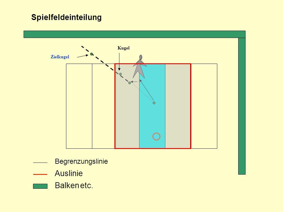 Spielfeldeinteilung Auslinie Balken etc. Begrenzungslinie Kugel