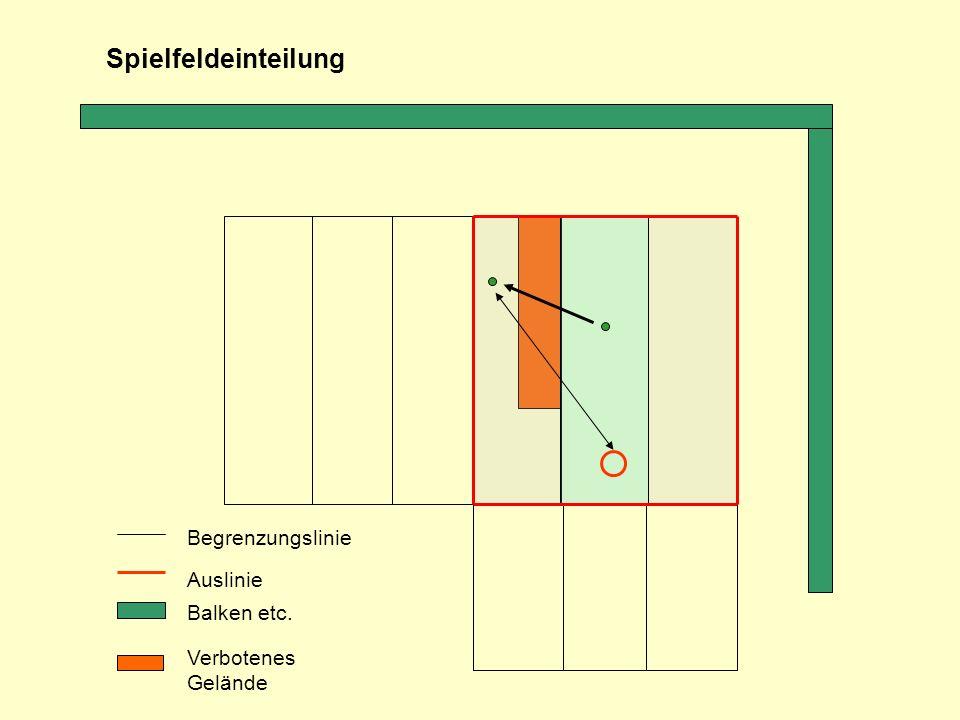 Spielfeldeinteilung Begrenzungslinie Auslinie Balken etc.
