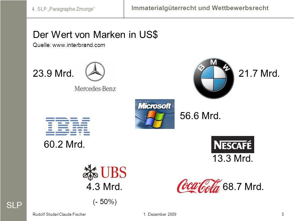 Der Wert von Marken in US$
