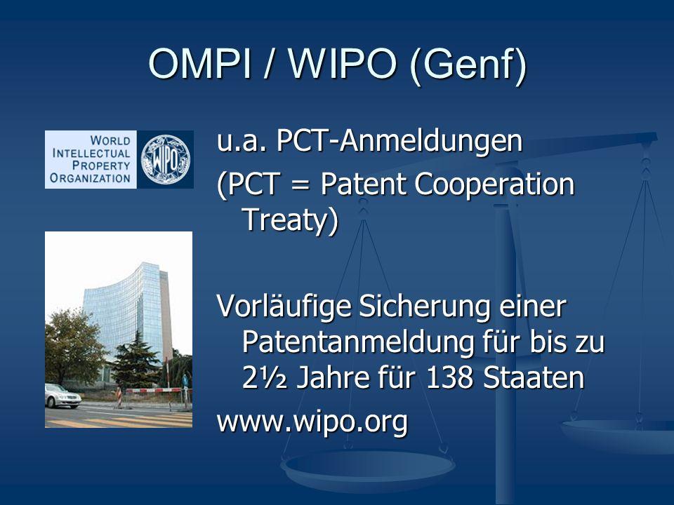 OMPI / WIPO (Genf) u.a. PCT-Anmeldungen