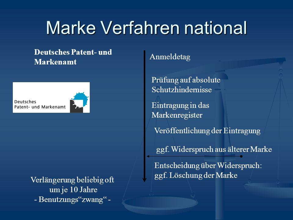 Marke Verfahren national