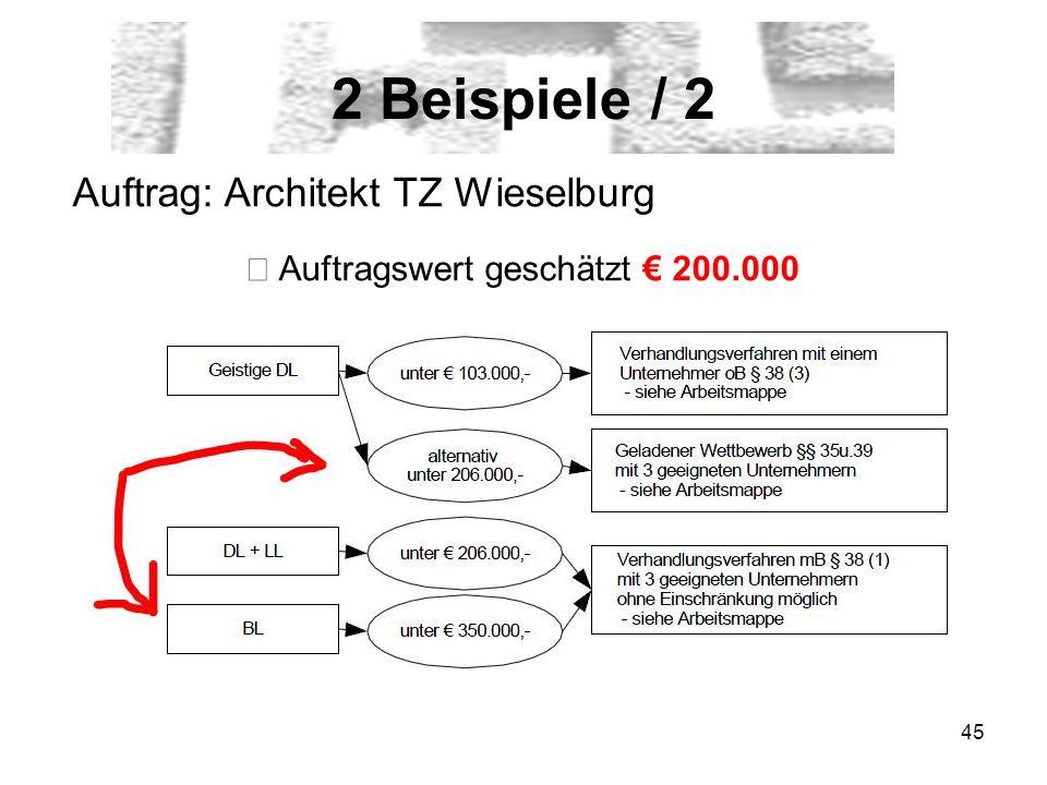 2 Beispiele / 2 Auftrag: Architekt TZ Wieselburg