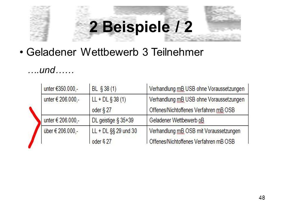 2 Beispiele / 2 Geladener Wettbewerb 3 Teilnehmer ….und……