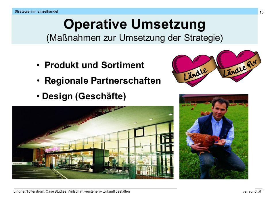 Operative Umsetzung (Maßnahmen zur Umsetzung der Strategie)