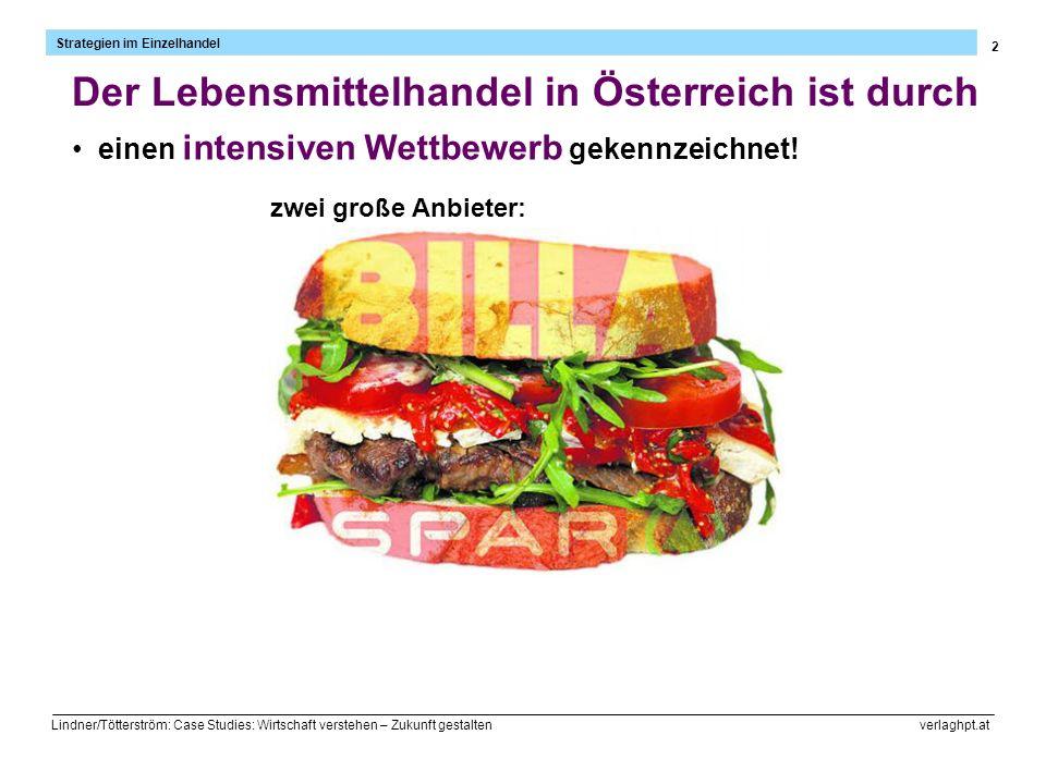 Der Lebensmittelhandel in Österreich ist durch