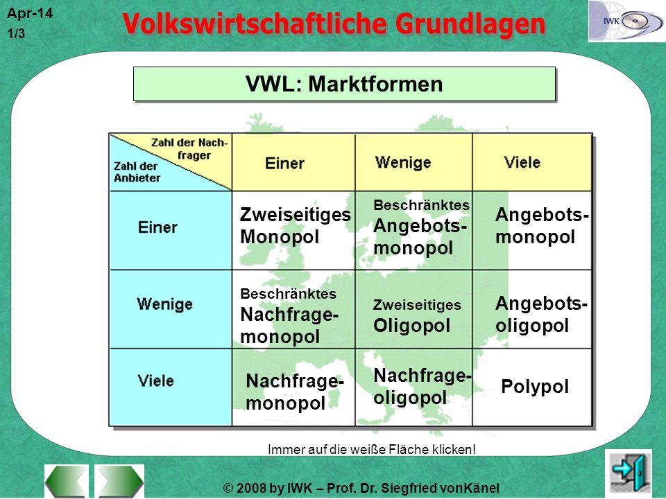 VWL: Marktformen Zweiseitiges Monopol Angebots- monopol