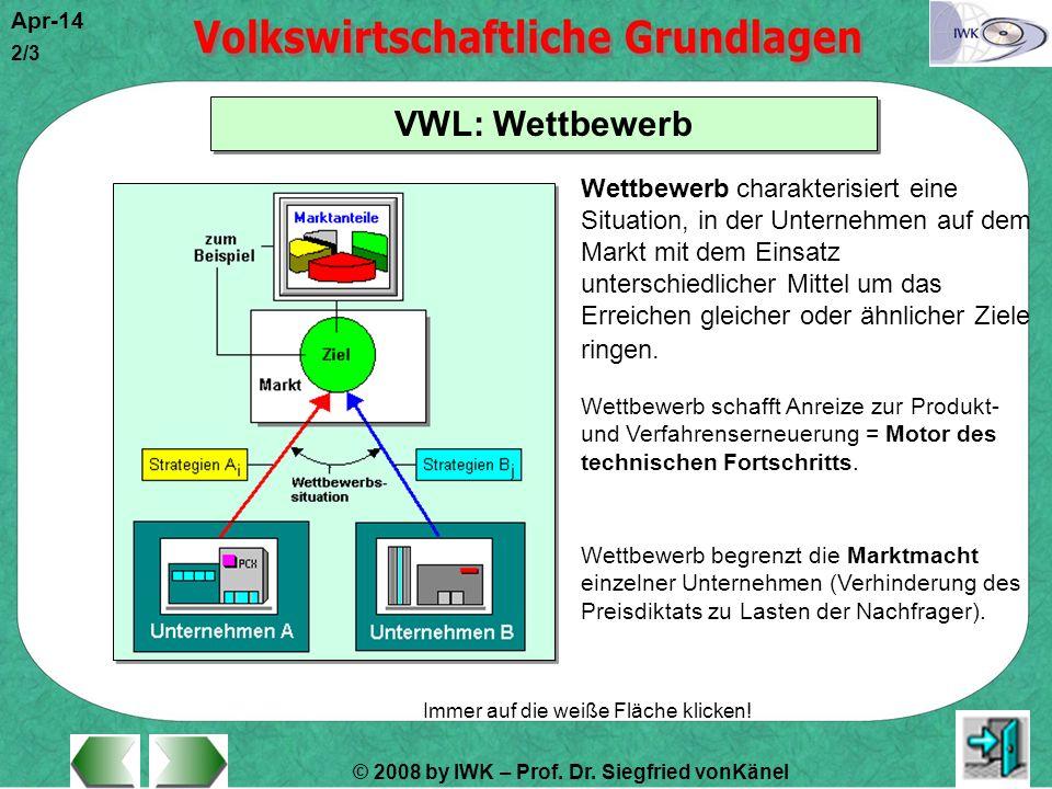 VWL: Wettbewerb