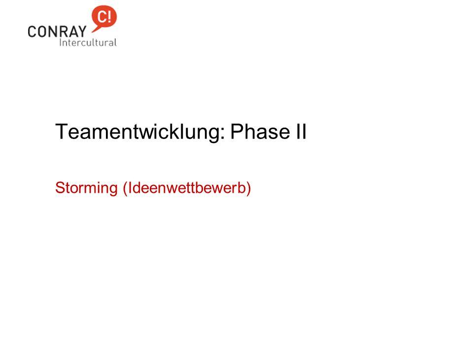 Teamentwicklung: Phase II