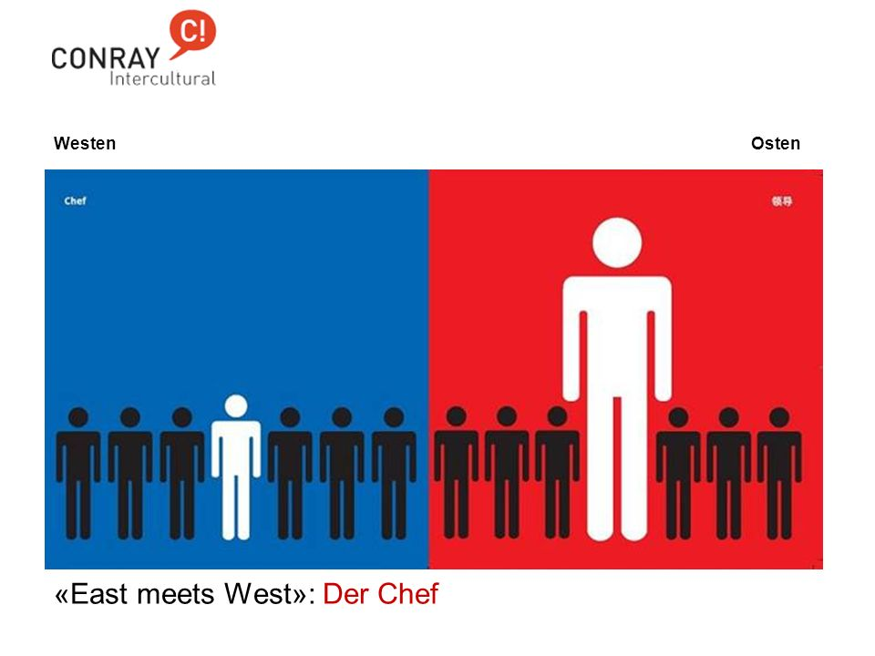 «East meets West»: Der Chef