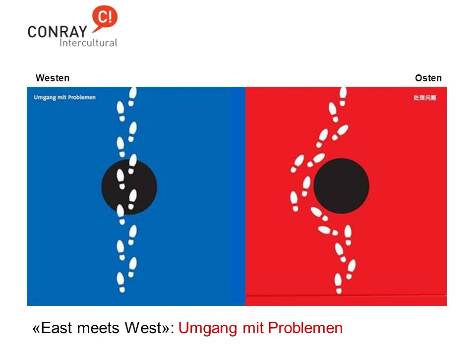 «East meets West»: Umgang mit Problemen