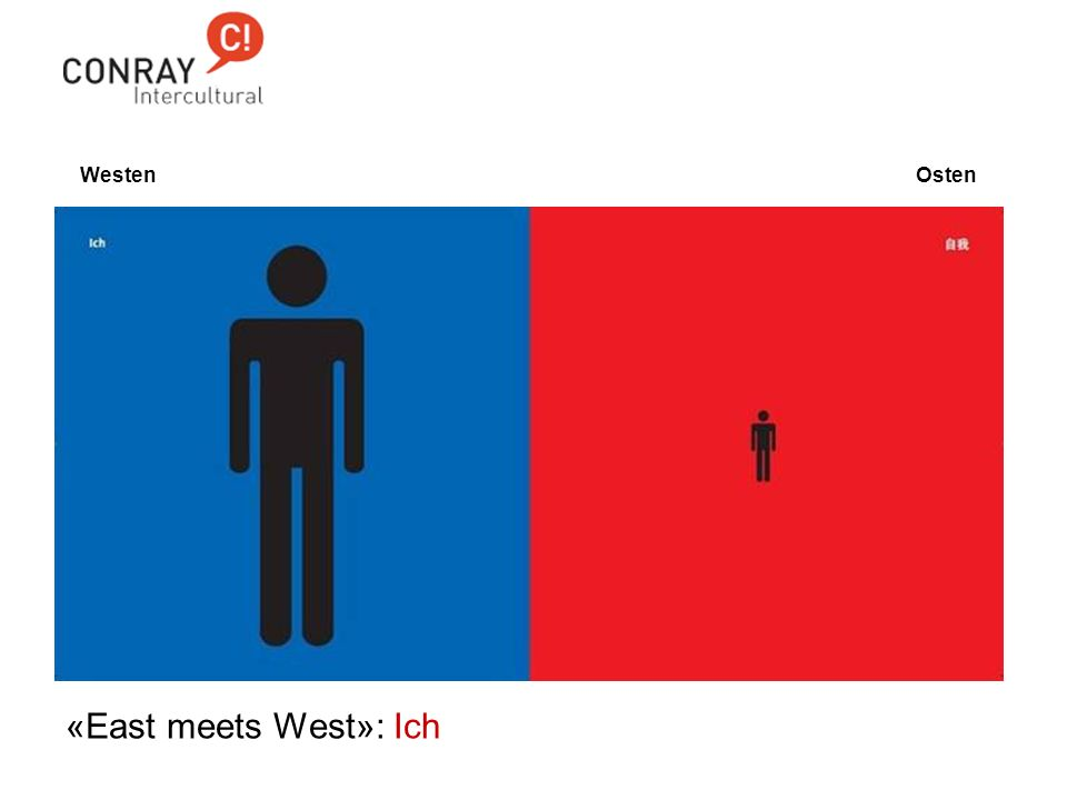 Westen Osten «East meets West»: Ich
