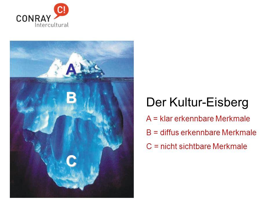 A B C Der Kultur-Eisberg A = klar erkennbare Merkmale