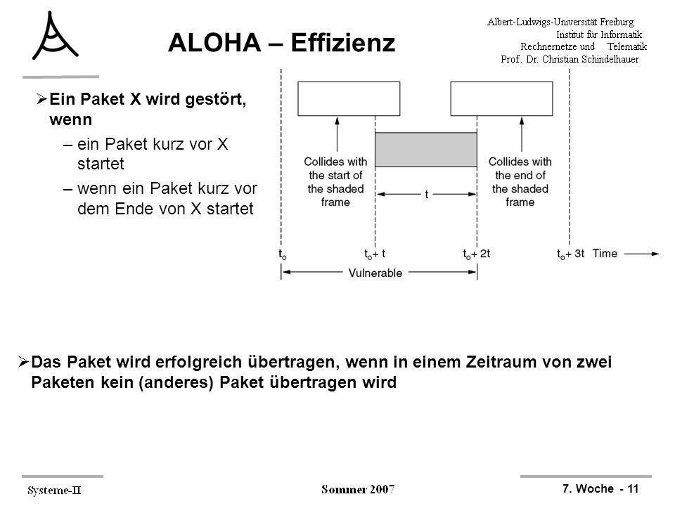 ALOHA – Effizienz Ein Paket X wird gestört, wenn