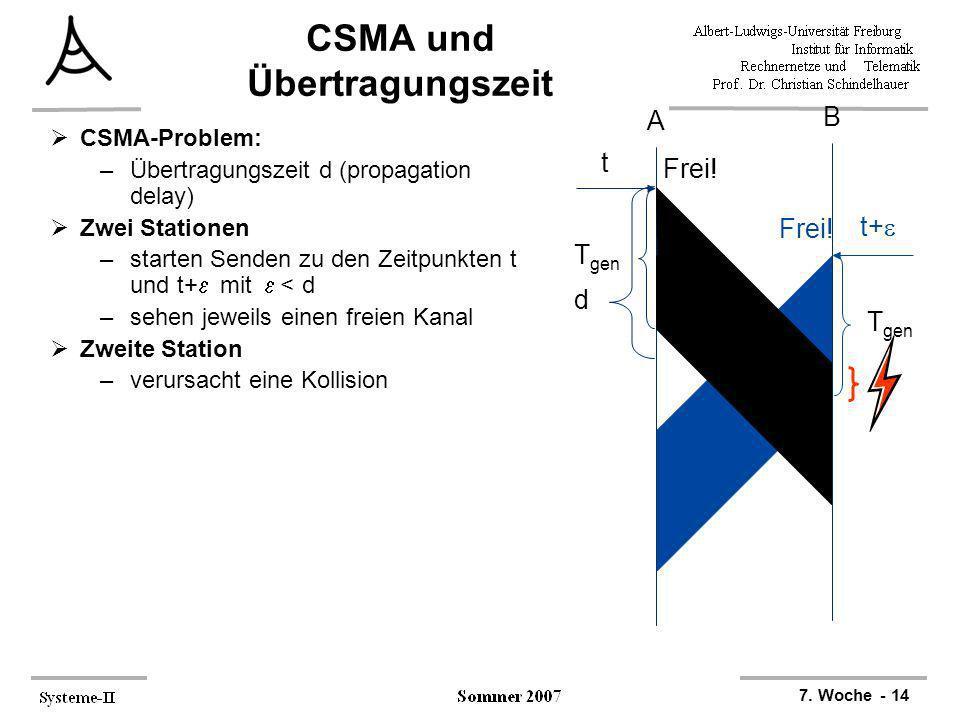 CSMA und Übertragungszeit