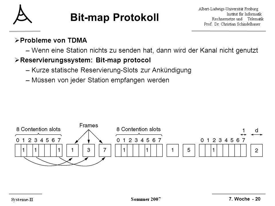 Bit-map Protokoll Probleme von TDMA