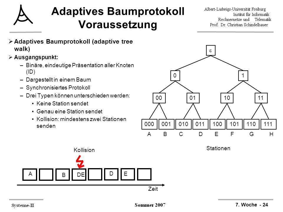 Adaptives Baumprotokoll Voraussetzung