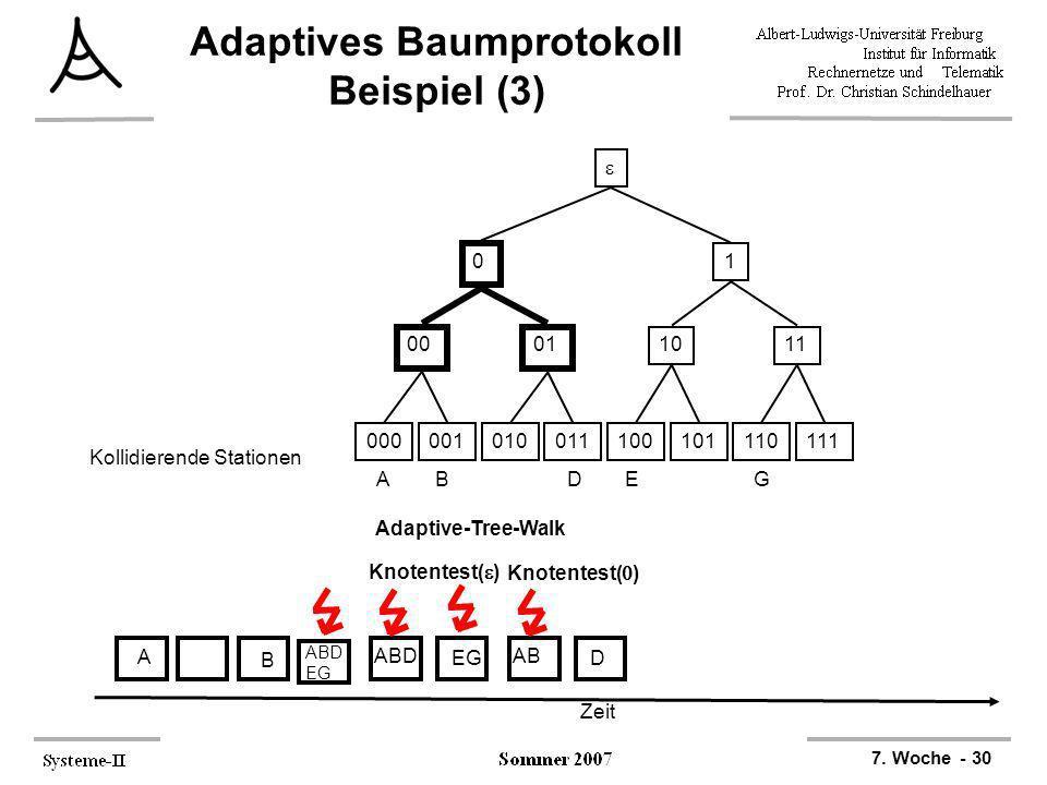 Adaptives Baumprotokoll Beispiel (3)