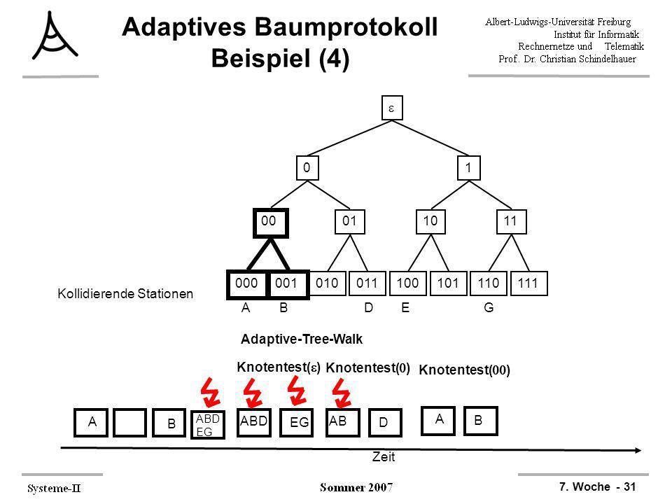 Adaptives Baumprotokoll Beispiel (4)