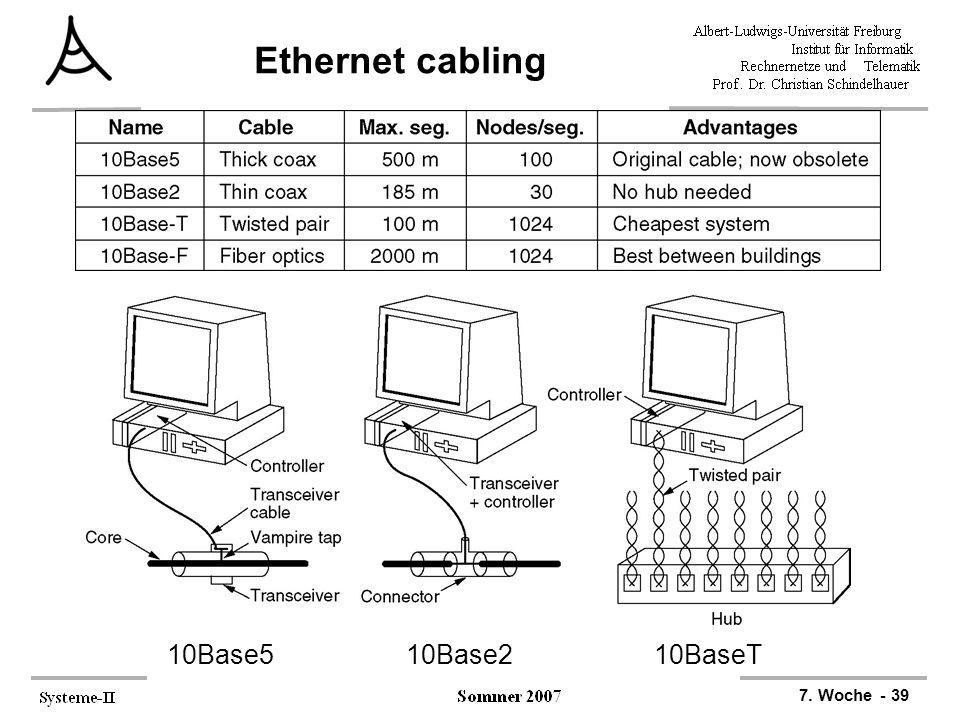 Ethernet cabling 10Base5 10Base2 10BaseT