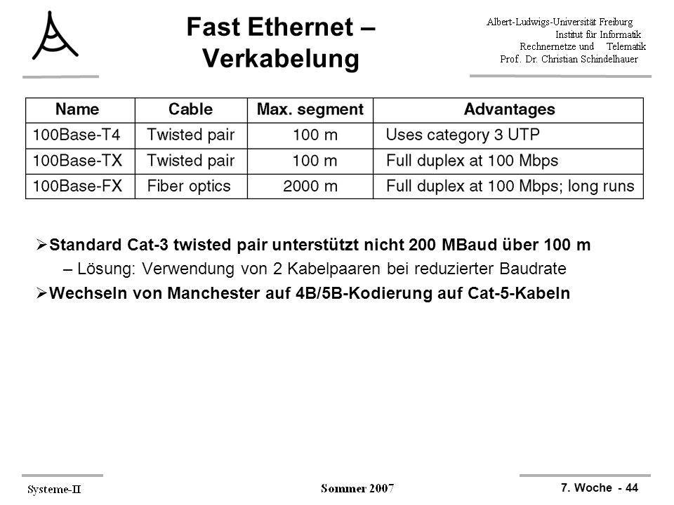 Fast Ethernet – Verkabelung