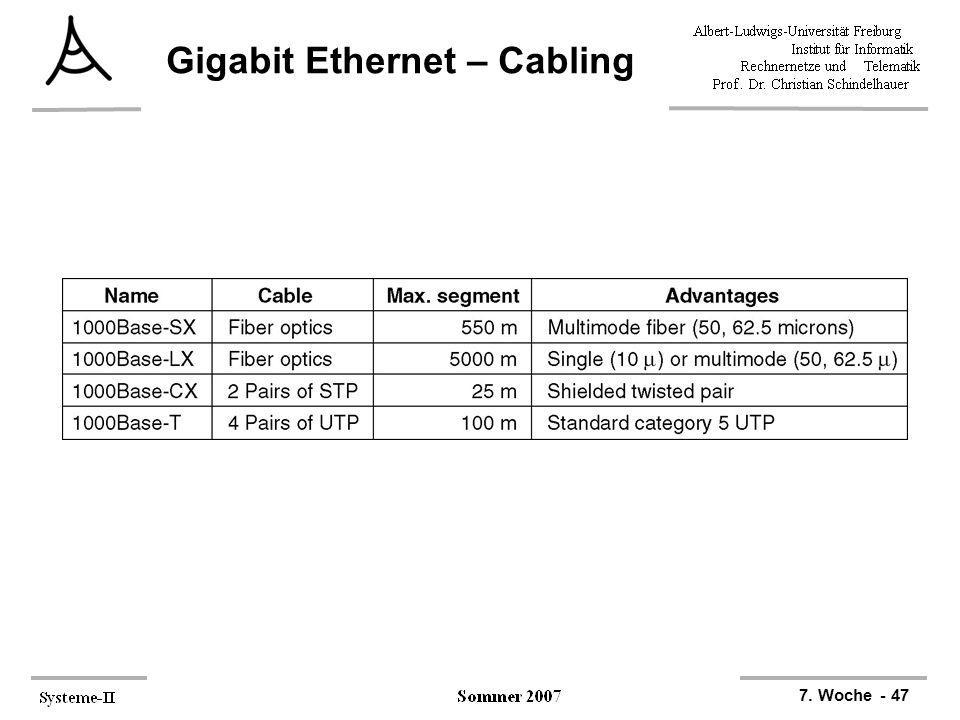 Gigabit Ethernet – Cabling