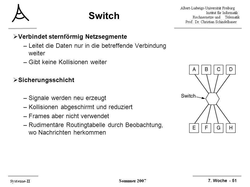 Switch Verbindet sternförmig Netzsegmente