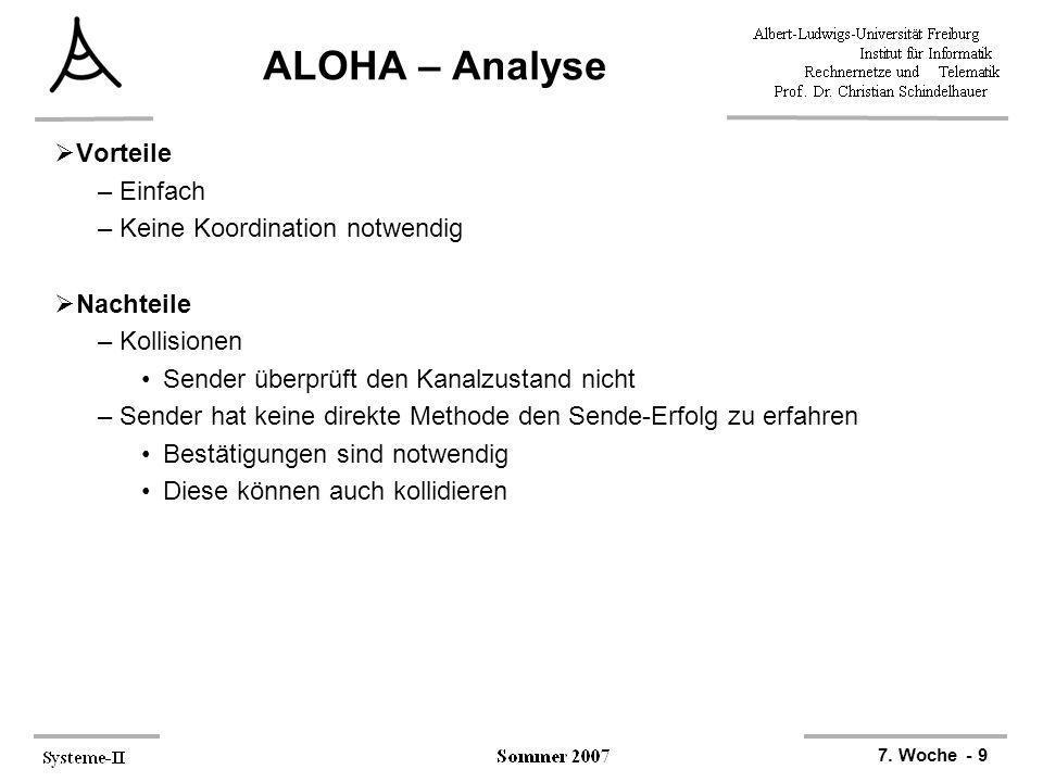 ALOHA – Analyse Vorteile Einfach Keine Koordination notwendig