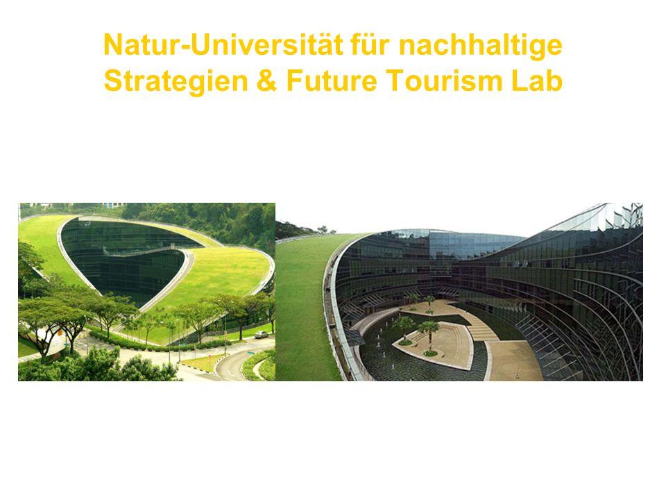 Natur-Universität für nachhaltige Strategien & Future Tourism Lab