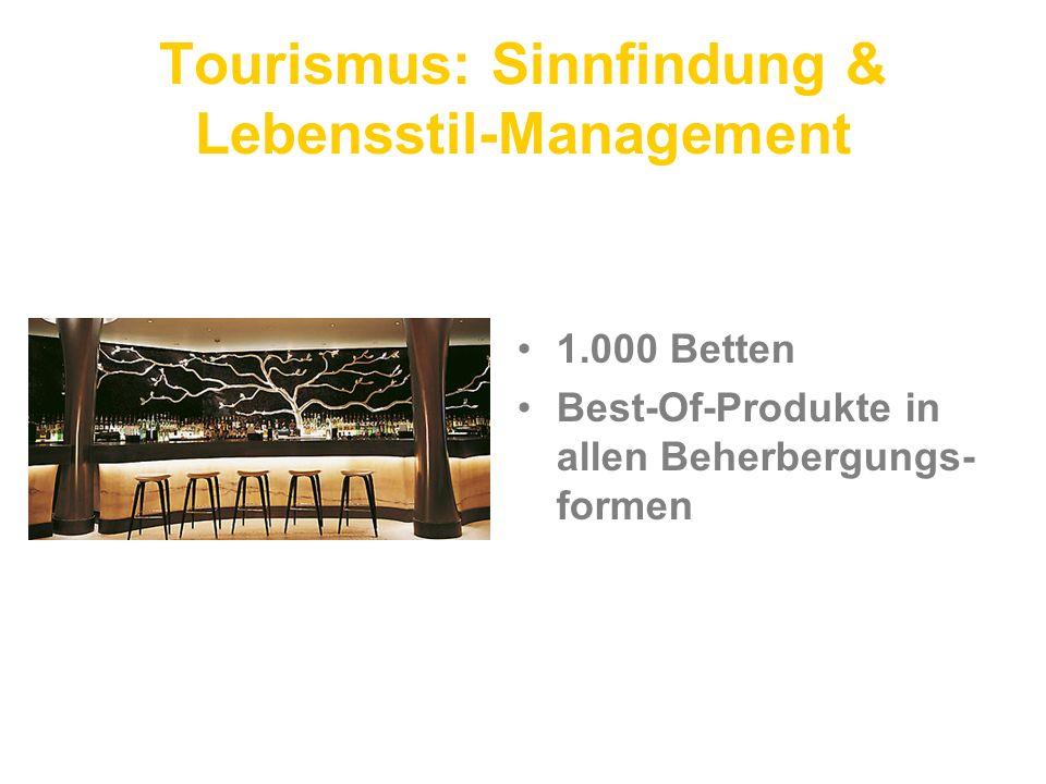 Tourismus: Sinnfindung & Lebensstil-Management