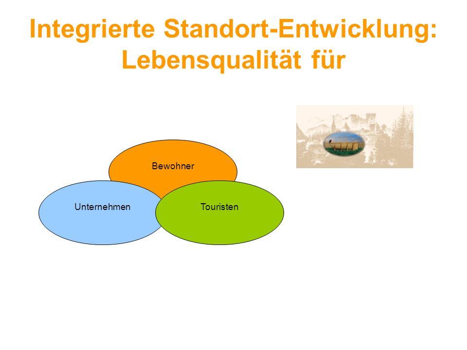 Integrierte Standort-Entwicklung: Lebensqualität für