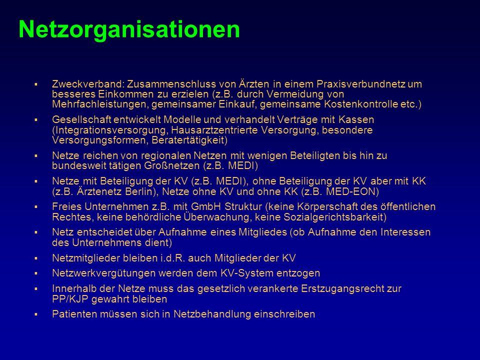 Netzorganisationen
