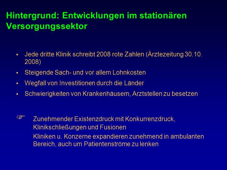 Hintergrund: Entwicklungen im stationären Versorgungssektor