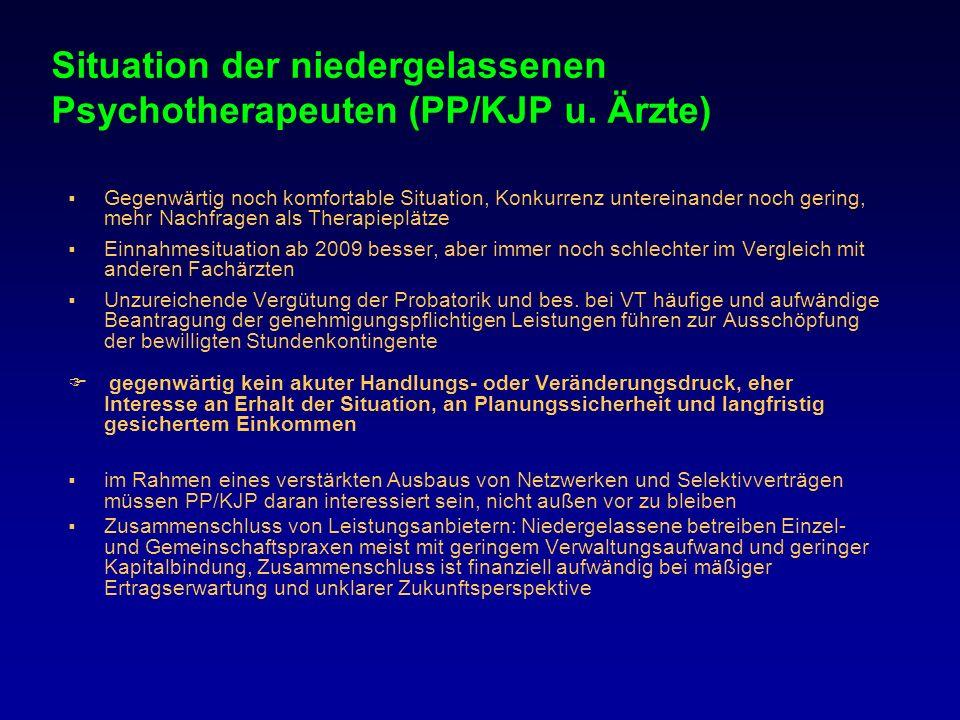 Situation der niedergelassenen Psychotherapeuten (PP/KJP u. Ärzte)
