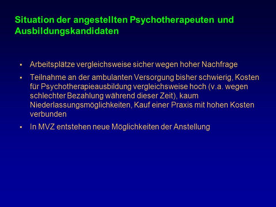 Situation der angestellten Psychotherapeuten und Ausbildungskandidaten