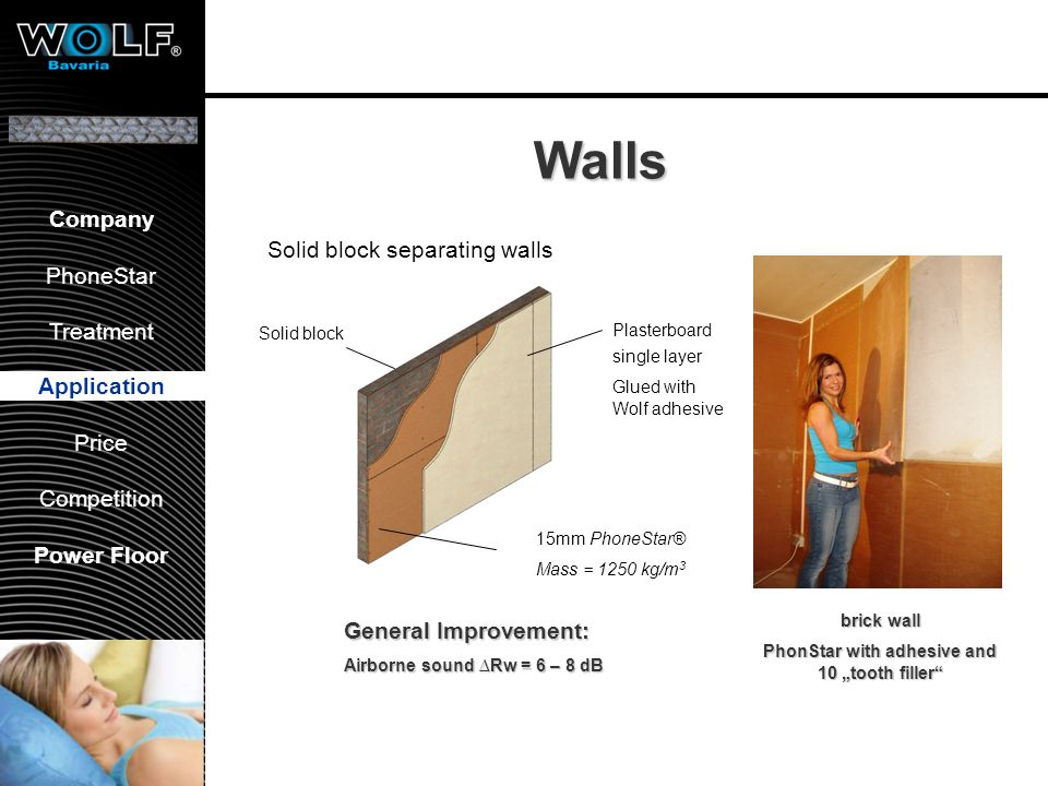 Walls Rendering PhoneStar Application Primer Wolf SKL adhesive