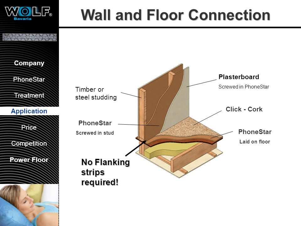 Ceilings: Timber Ceiling Concrete Ceiling PhoneStar Application