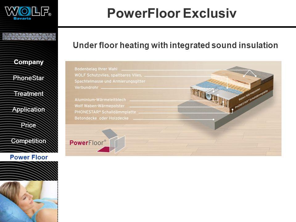 Under floor heating system