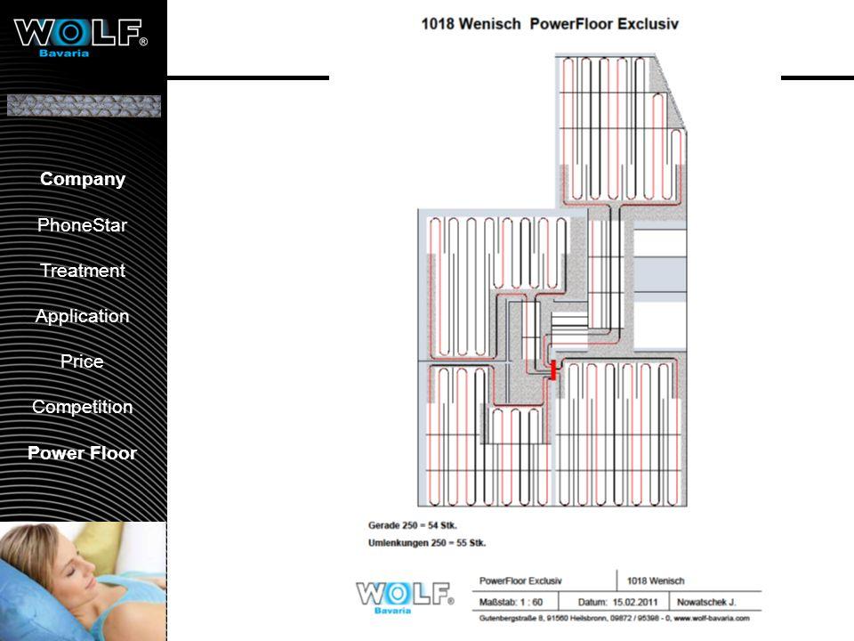 Vision: PhoneStar® Partner No. 1 in Sound insulation