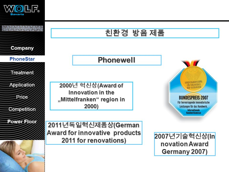 PhoneStar® Professional(15mm)
