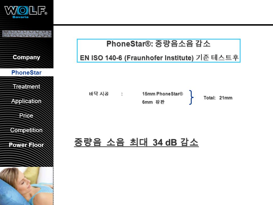 PhoneStar®: airborne sound