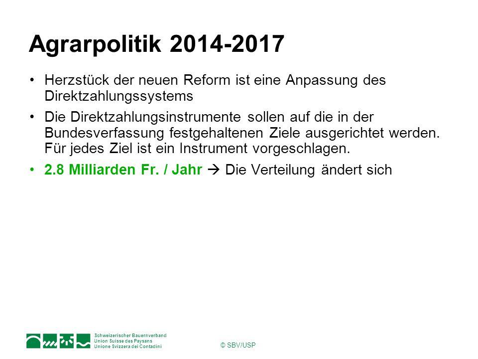 Agrarpolitik 2014-2017 Herzstück der neuen Reform ist eine Anpassung des Direktzahlungssystems.
