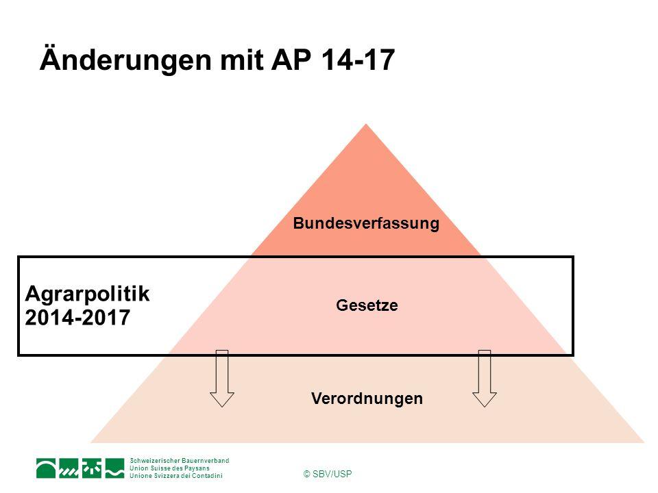 Änderungen mit AP 14-17 Agrarpolitik 2014-2017 Bundesverfassung