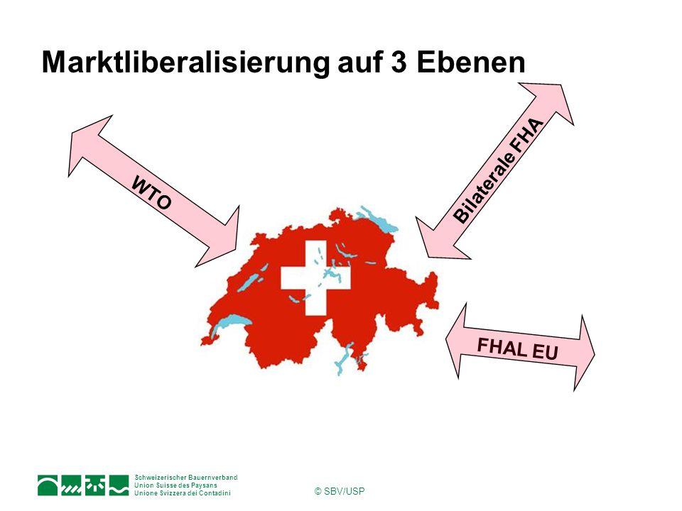 Marktliberalisierung auf 3 Ebenen