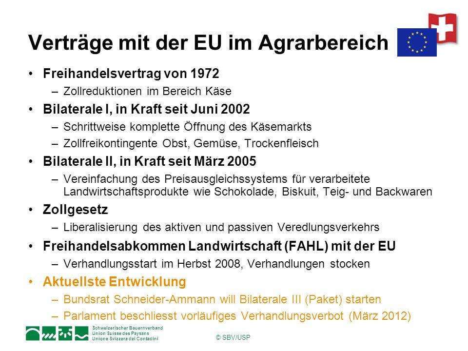 Verträge mit der EU im Agrarbereich