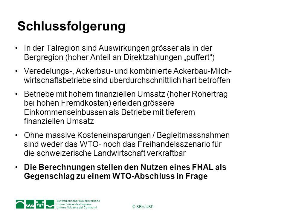 """Schlussfolgerung In der Talregion sind Auswirkungen grösser als in der Bergregion (hoher Anteil an Direktzahlungen """"puffert )"""