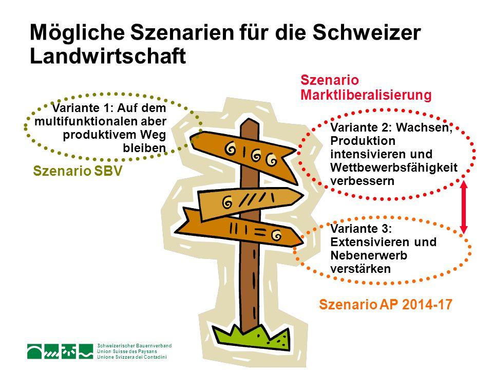 Mögliche Szenarien für die Schweizer Landwirtschaft